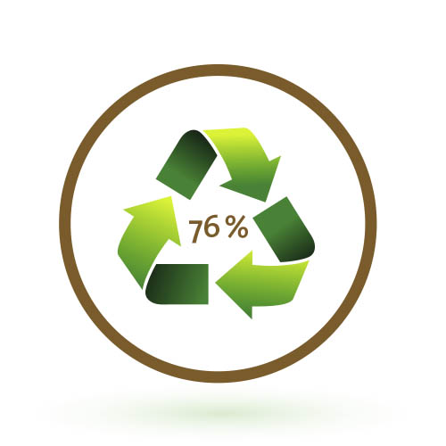 papier und mehr holz 76prozent recycling